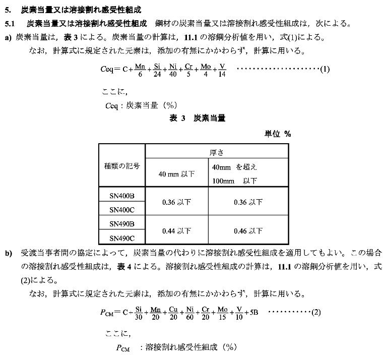 日标JIS/G3192角钢(图2)